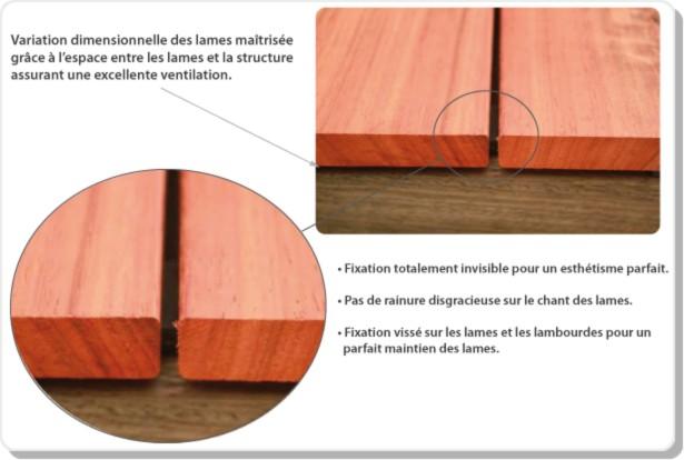 Clips Hapax Fixing Pro 30  fixation lame de terrasse  Kit 6 m2