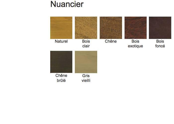 saturateur bois environnement blanchon p r e m i u m. Black Bedroom Furniture Sets. Home Design Ideas