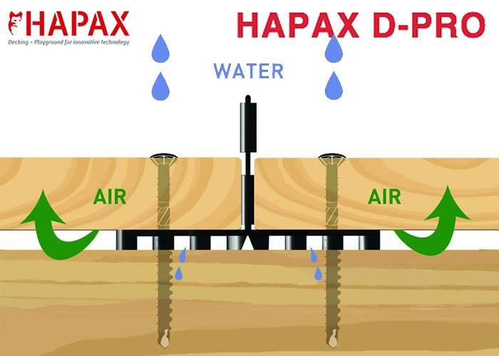 Clips Hapax D-PRO Coffret - rupteurs de pont thermique  - Kit 6 m2 Vis 5 x 60 mm